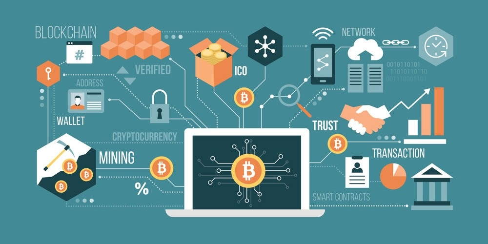 How blockchain technology is revolutionizing industries